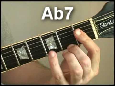 Songwriting Guitar Chords In The Key D Flat Guitar Lesson Youtube