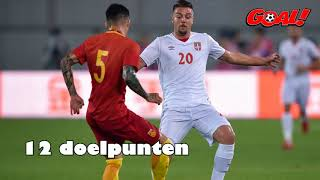 WK Voetbal 2018 in Rusland - Top 5 spelers van Groep E   GOAL!