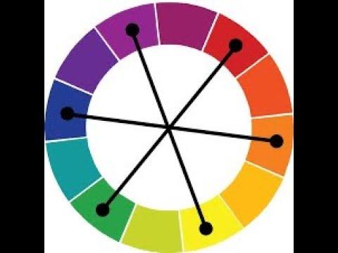 Comment se soigner par les couleurs ?