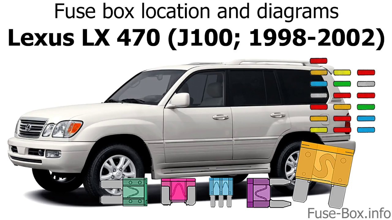 fuse box location and diagrams lexus lx470 j100 1998 2002 youtube fuse box location and diagrams lexus lx470 j100 1998 2002