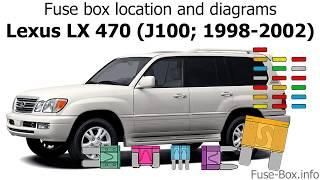 Fuse box location and diagrams: Lexus LX470 (J100; 1998-2002) - YouTubeYouTube
