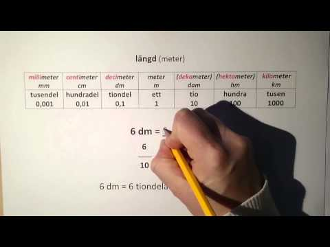 Vad är prefix i matematik?
