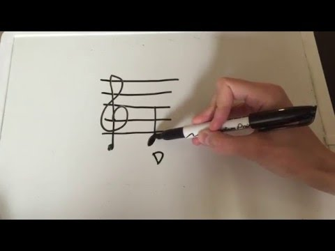 Musical Notes: Above and Below the Staff (Treble)