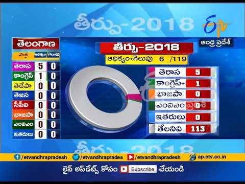 Telangana assembly election results 2018 | LIVE Updates Mp3