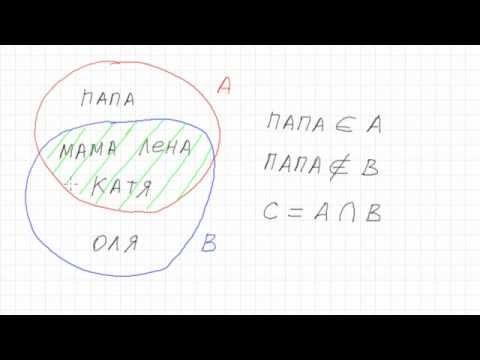 Множества в математике