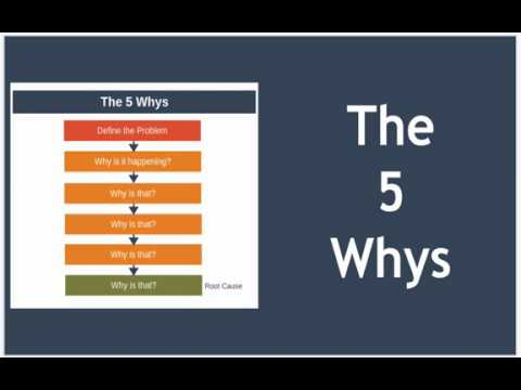 The 5 Whys Explained - Root Cause Analysis