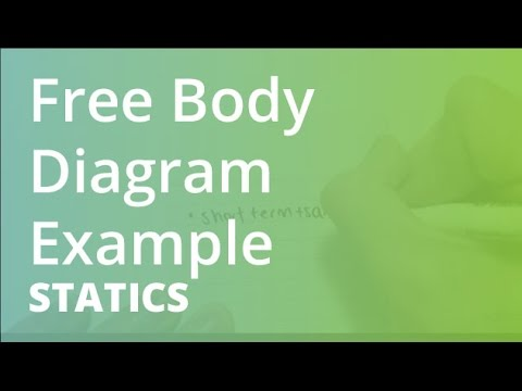 free body diagram example statics youtube rh youtube com Free Body Diagram Tension Forces and Free Body Diagram