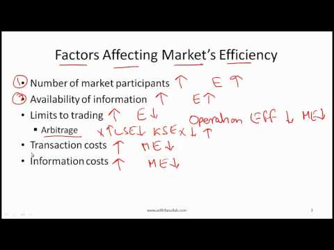 CFA Level I Market Efficiency Video Lecture by Mr. Arif Irfanullah Part 1