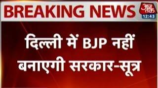 BJP won