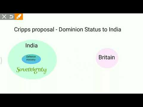 Dominion Status of India