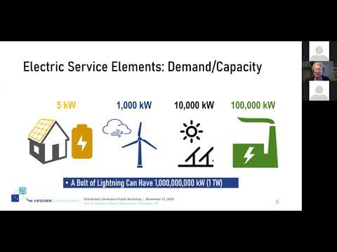 Distributed Generation Public Workshop