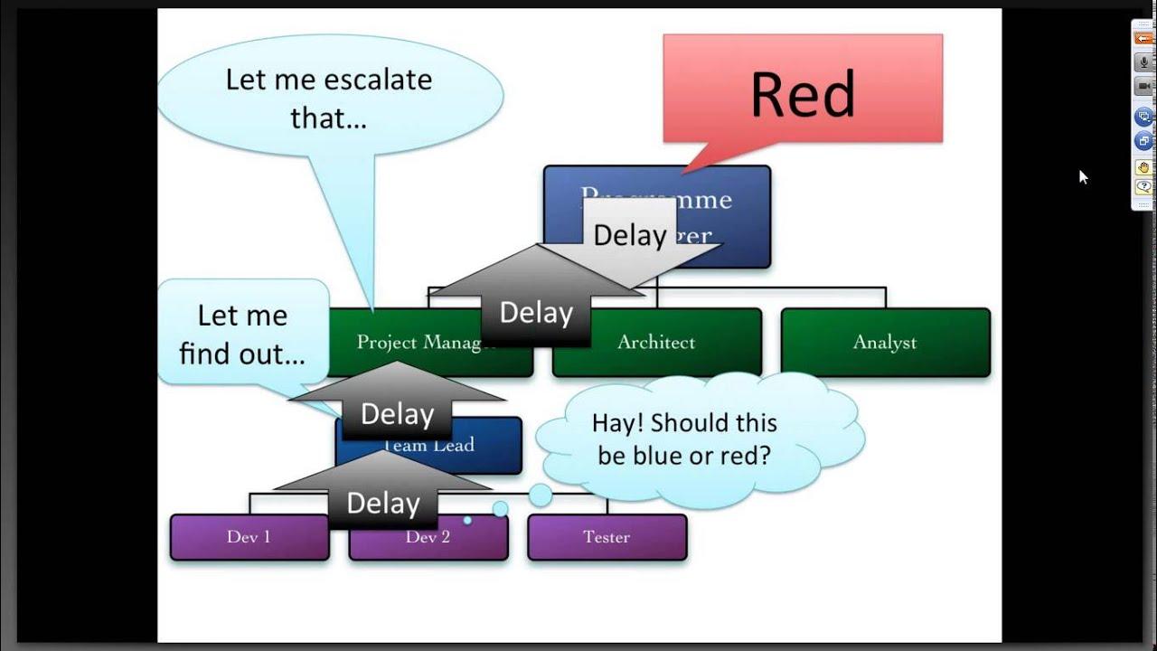 Agile Basics agile basics