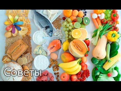 Совместимость витаминов, совместимость витаминов
