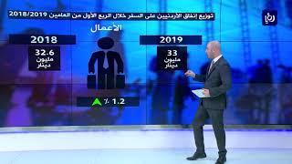تعرف على حجم إنفاق الأردنيين على السفر - (23-7-2019)