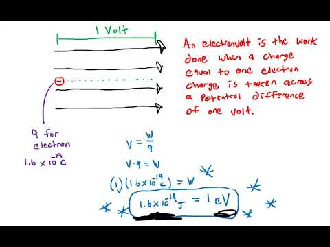 193   Final Review   Electrostatics   Drawing Electric Fields and Voltage with Object Speeding Up