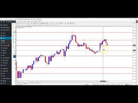 Gettting to 100 Nadex 5 minute Binary trades- 99 wins 2 losses