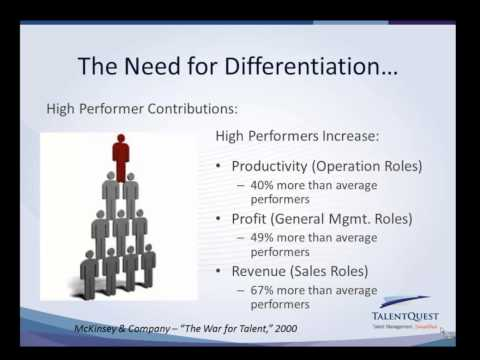 Linking Pay and Performance