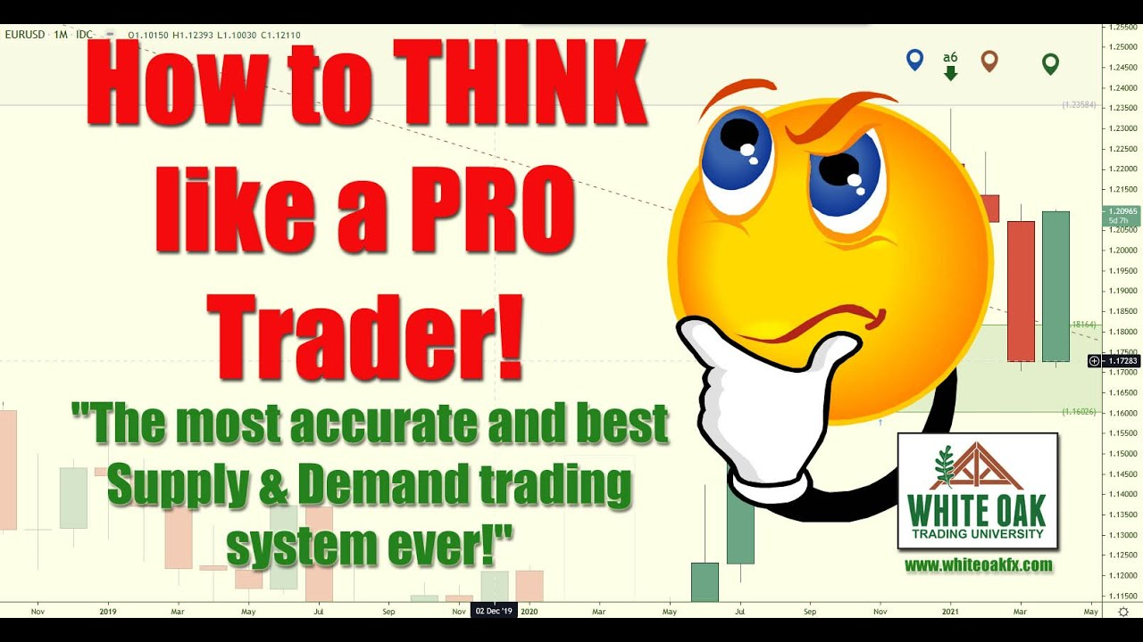 📚 How to Think Like a Pro Trader!