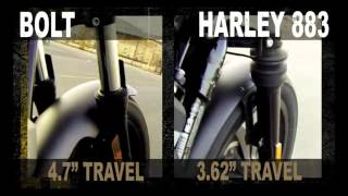 2014 Yamaha Bolt vs Harley 883 Comparison Video