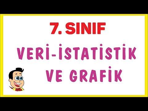 7. Sınıf Veri Istatistik - Grafik çizimi Şenol Hoca Matematik