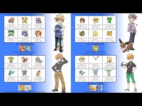Download Youtube: All Of Blue's Pokémon