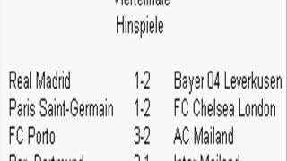 FIFA 14 (UEFA Champions League alle Hinspiel Ergebnisse Viertefinale)