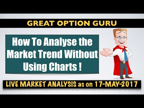 HOW to Analyse the MARKET TREND Without Using CHARTS !