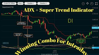 Intraday Strategy Using ADX + Super Trend | Magic Combo Indicators | Share Market