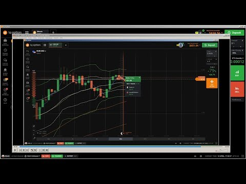 ▶️ Price Action: iq option live puts and calls for beginners, put option vs call option part 26
