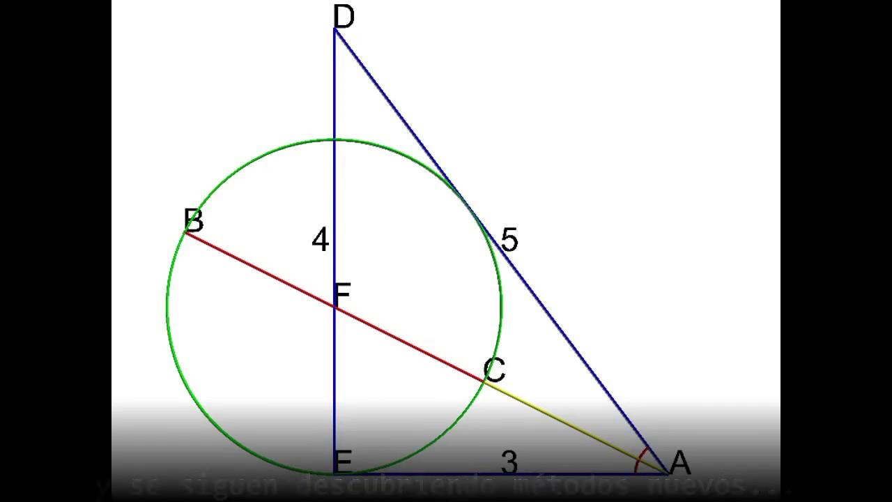 Capitulo 18 Algo pasa con Phi - Cómo dibujar la proporción áurea III