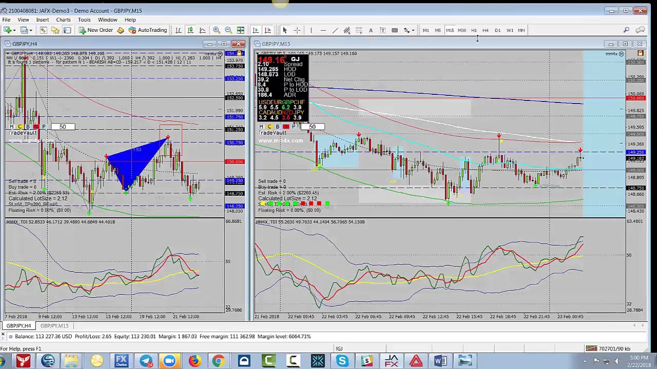 Mm4x Trading Strategy And The Quarters Theory Indicator Youtube