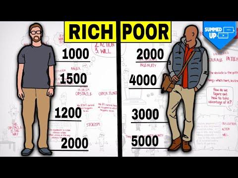 Rich Dad Poor Dad Summary | How To Get Rich In Hindi | Robert Kiyosaki | Summed Up