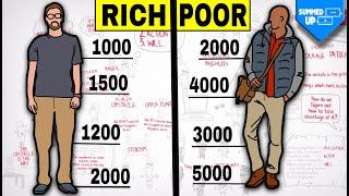 Rich Dad Poor Dad Summary | How To Get Rich In Hindi | Robert Kiyosaki | Summed Up