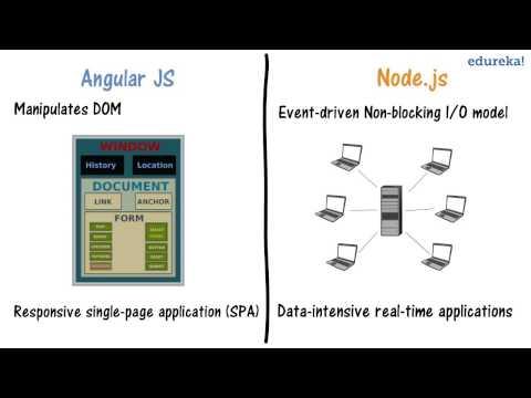AngularJS vs Node.js in 2 minutes   Difference between AngularJS and Node.js   Edureka