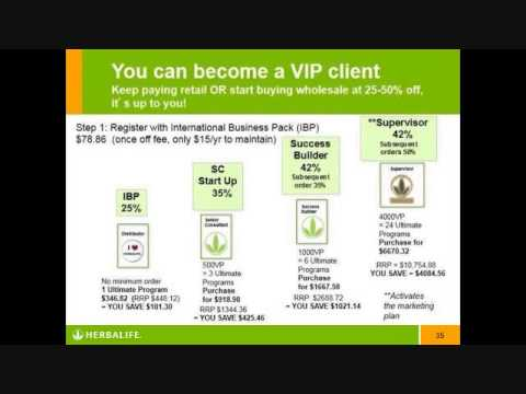 Herbalife Product training Webinar Feb 09 2015 - Brian and Amy Anyos