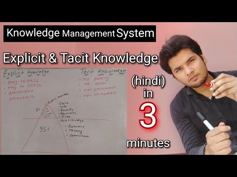 Explicit and Tacit Knowledge explained in hindi || Knowledge management system