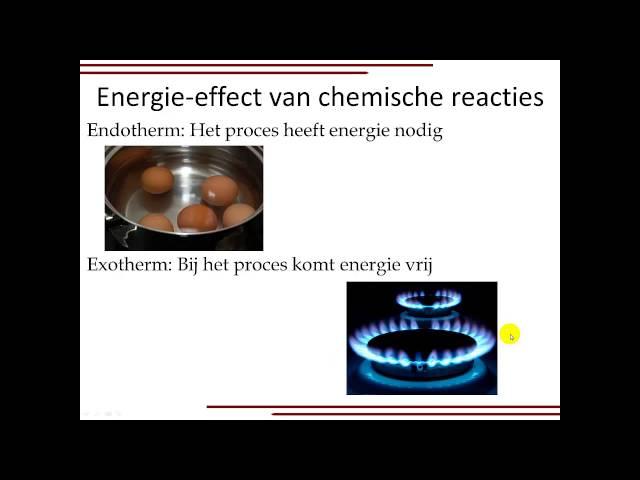 Kenmerken van een chemische reactie