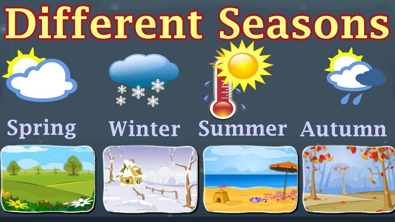 Картинки на английском про погоду