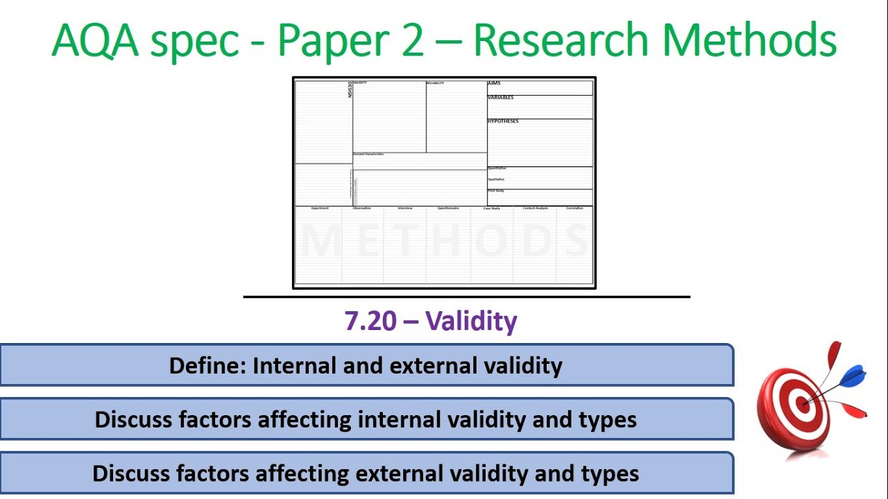 psych paper 2 Paper two - options - (sl - 1 hour, hl - 2 hours) abnormal psychology the final paper for hl focuses on research methods and consists of several questions, all of which must be answered.