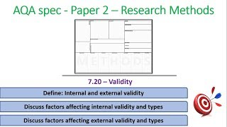 Aims - Research Methods (7.08) Psychology AQA paper 2