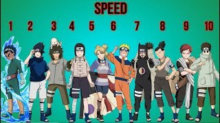 Naruto Part 1 - Genin Rankings