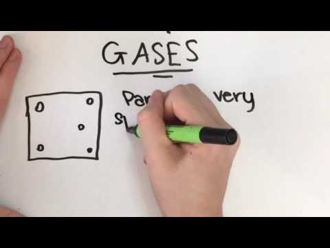 iGCSE Solids, Liquids, Gases and Brownian Motion
