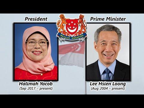 Majulah Singapura (and Leaders of Singapore as of 2017)