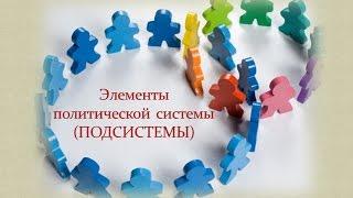 Подсистемы политической системы