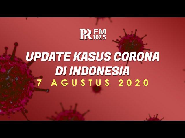 Update Kasus Corona di Indonesia 7 Agustus 2020