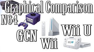 Evolution of Nintendo Graphics: N64 to Wii U (1080p HD)