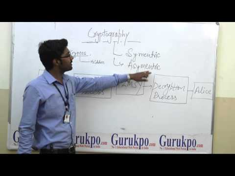 Cryptography, BTech by Mr. Indra Kishor, Assistant professor, BIIET