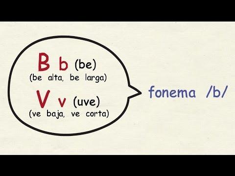 Aprender español: Cómo se pronuncian las letras B, V y W
