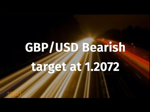 GBP/USD Bearish target at 1.2072