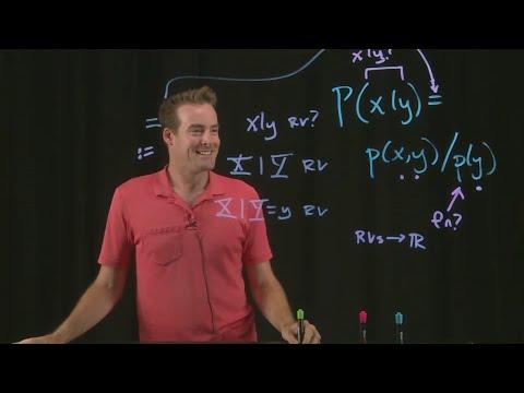 Probability Notation Explained